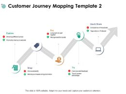 Customer Journey Mapping Template Strategy Marketing E99 Ppt Powerpoint Presentation Gallery Skills