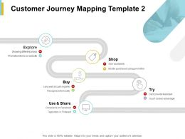 Customer Journey Mapping Template Technology Ppt Powerpoint Presentation File Slide