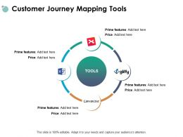Customer Journey Mapping Tools Features Price Ppt Powerpoint Presentation Gallery Structure