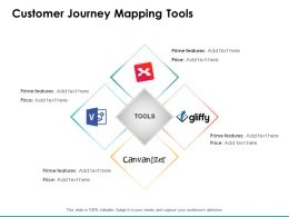 Customer Journey Mapping Tools Ppt Powerpoint Presentation Show Professional