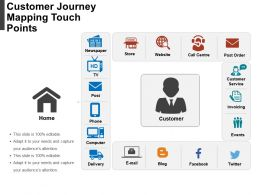 Customer Journey Mapping Touch Points Ppt Infographics