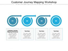 Customer Journey Mapping Workshop Ppt Powerpoint Presentation Model Layout Ideas Cpb