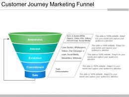 Customer Journey Marketing Funnel Ppt Slides  Download
