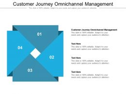 Customer Journey Omnichannel Management Ppt Powerpoint Presentation Icon Template Cpb