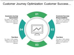 Customer Journey Optimization Customer Success Responsibilities Team Sales Scheduling Cpb