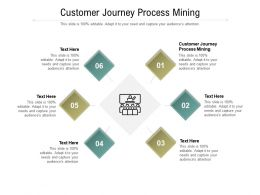 Customer Journey Process Mining Ppt Powerpoint Presentation Infographic Template Topics Cpb