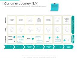 Customer Journey Process Strategic Plan Marketing Business Development Ppt Styles