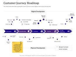 Customer Journey Roadmap Empowered Customer Engagement Ppt Slides Show