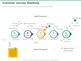 Customer Journey Roadmap Physical Touchpoints Ppt Powerpoint Presentation File Images