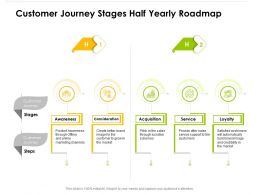 Customer Journey Stages Half Yearly Roadmap