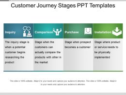 Customer Journey Stages PPT Templates