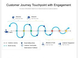Customer Journey Touchpoint With Engagement