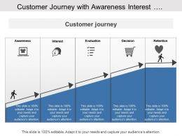 Customer Journey With Awareness Interest Evaluation