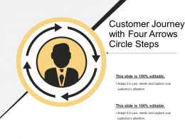 Customer Journey With Four Arrows Circle Steps