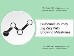 Customer Journey Zig Zag Path Showing Milestones