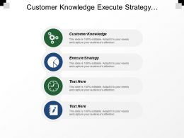 Customer Knowledge Execute Strategy Measurement Planning Process Measure Effectiveness