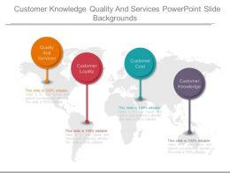 Customer Knowledge Quality And Services Powerpoint Slide Backgrounds