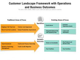 Customer Landscape Framework With Operations And Business Outcomes