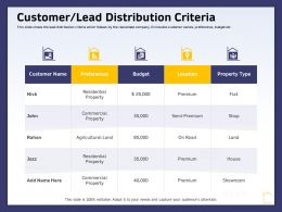 Customer Lead Distribution Criteria Ppt Powerpoint Presentation Model Designs