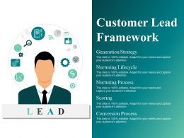 Customer Lead Framework Powerpoint Slide Background Picture