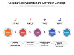 Customer Lead Generation And Conversion Campaign