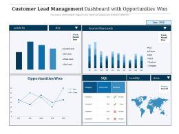 Customer Lead Management Dashboard With Opportunities Won
