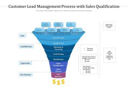 Customer Lead Management Process With Sales Qualification