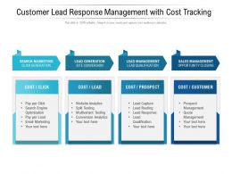 Customer Lead Response Management With Cost Tracking