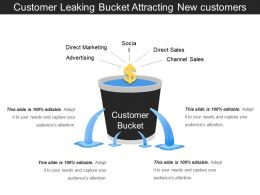 Customer Leaking Bucket Attracting New Customers