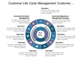 Customer Life Cycle Management Customer Experience Management Strategy Cpb