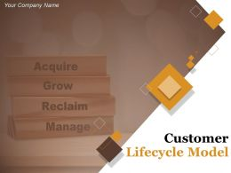 Customer Life Cycle Model Powerpoint Presentation Slides