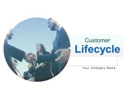 Customer Lifecycle Acquisition Repeat Purchase Customer Acquisition Marketing Engagement