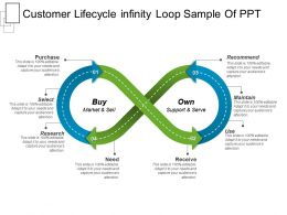 Customer Lifecycle Infinity Loop Sample Of Ppt