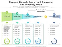 Customer Lifecycle Journey With Conversion And Advocacy Phase