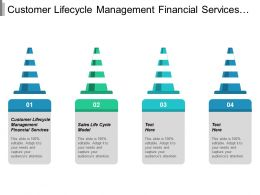 Customer Lifecycle Management Financial Services Sales Life Cycle Model Cpb