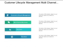 Customer Lifecycle Management Multi Channel Business Omni Channel Marketing Cpb