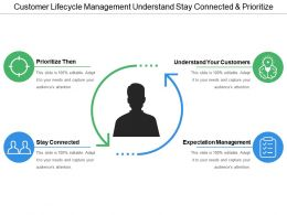 Customer Lifecycle Management Understand Stay Connected And Prioritize