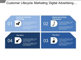 Customer Lifecycle Marketing Digital Advertising Capabilities Margin Pressure Cpb