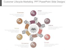 Customer Lifecycle Marketing Ppt Powerpoint Slide Designs