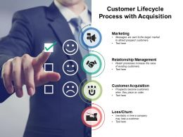 Customer Lifecycle Process With Acquisition