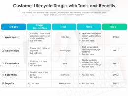 Customer Lifecycle Stages With Tools And Benefits