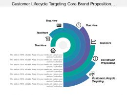 Customer Lifecycle Targeting Core Brand Proposition Demand Analysis