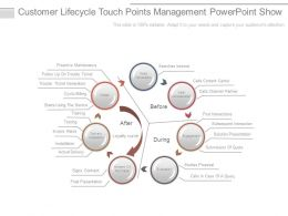 customer_lifecycle_touch_points_management_powerpoint_show_Slide01