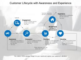 Customer Lifecycle With Awareness And Experience