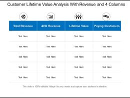 Customer Lifetime Value Analysis With Revenue And 4 Columns