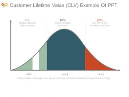 Customer Lifetime Value Clv Example Of Ppt