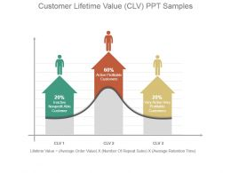 Customer Lifetime Value Clv Ppt Samples