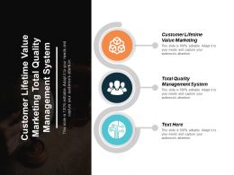 Customer Lifetime Value Marketing Total Quality Management System Cpb