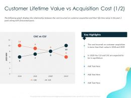 Customer Lifetime Value Vs Acquisition Cost Equilibrium Ppt Powerpoint Presentation Slides Format