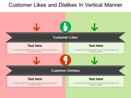 Customer Likes And Dislikes In Vertical Manner